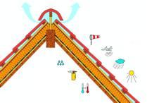 Alegerea corecta a foliilor pentru protectia acoperisului