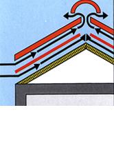 Acoperis rece, ventilat cu termoizolatie