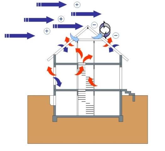 Rolul unei folii cu banda de etansare adeziva integrata