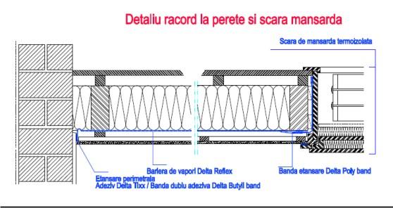 deatliu racord perete