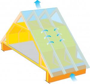 poza2-casa ventilatie