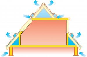 poza 6-pag.2- podul casei ventilat ferestre lucarne